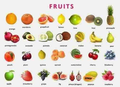 Quels sont vos fruits préférés?