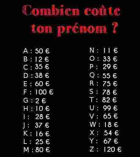 Combien coûte ton prénom?